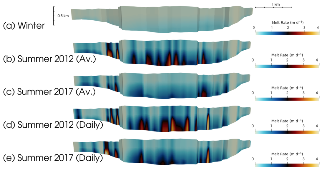 Plumes at the calving front in different simulations. There's a slight blue tinge, even in winter!